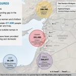 syria-refugee-infographic-data